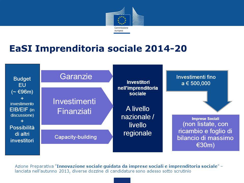 EaSI Imprenditoria sociale 2014-20 Garanzie Investitori nell imprenditoria sociale A livello nazionale / livello regionale Budget EU (~ €96m) + investimento EIB/EIF (in discussione) + Possibilità di altri investitori Investimenti Finanziati Capacity-building Investimenti fino a € 500,000 Imprese Sociali (non listate, con ricambio e foglio di bilancio di massimo €30m) Azione Preparativa Innovazione sociale guidata da imprese sociali e imprenditoria sociale – lanciata nell autunno 2013, diverse dozzine di candidature sono adesso sotto scrutinio