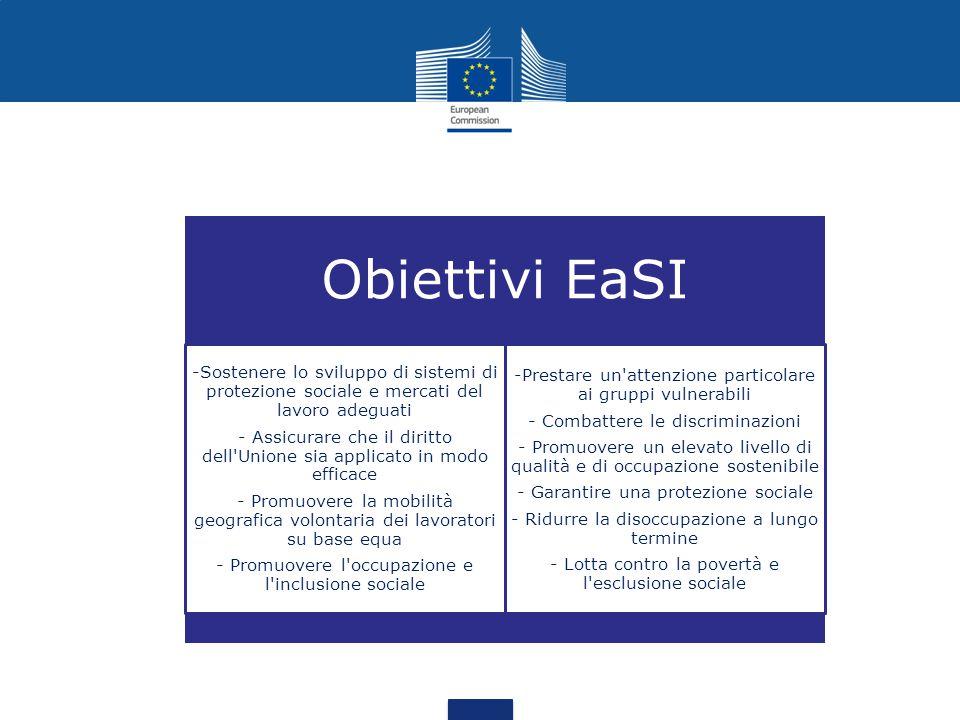 Obiettivi EaSI -Sostenere lo sviluppo di sistemi di protezione sociale e mercati del lavoro adeguati - Assicurare che il diritto dell Unione sia applicato in modo efficace - Promuovere la mobilità geografica volontaria dei lavoratori su base equa - Promuovere l occupazione e l inclusione sociale -Prestare un attenzione particolare ai gruppi vulnerabili - Combattere le discriminazioni - Promuovere un elevato livello di qualità e di occupazione sostenibile - Garantire una protezione sociale - Ridurre la disoccupazione a lungo termine - Lotta contro la povertà e l esclusione sociale