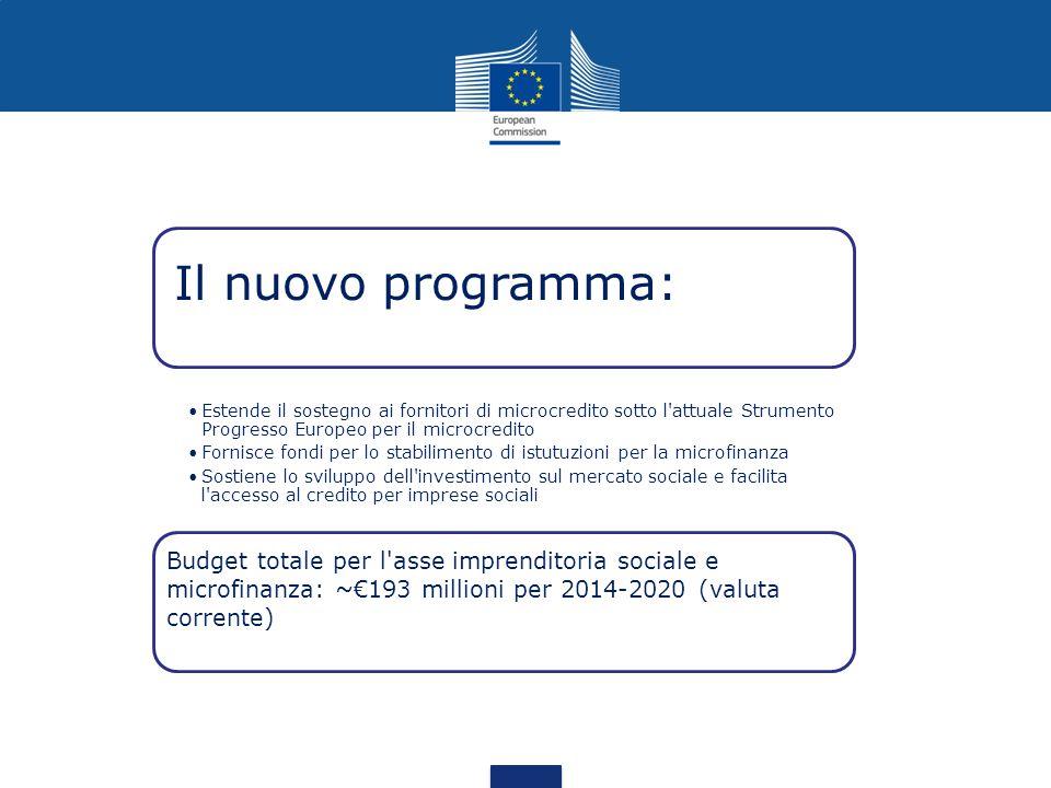 Il nuovo programma: Estende il sostegno ai fornitori di microcredito sotto l attuale Strumento Progresso Europeo per il microcredito Fornisce fondi per lo stabilimento di istutuzioni per la microfinanza Sostiene lo sviluppo dell investimento sul mercato sociale e facilita l accesso al credito per imprese sociali Budget totale per l asse imprenditoria sociale e microfinanza: ~€193 millioni per 2014-2020 (valuta corrente)