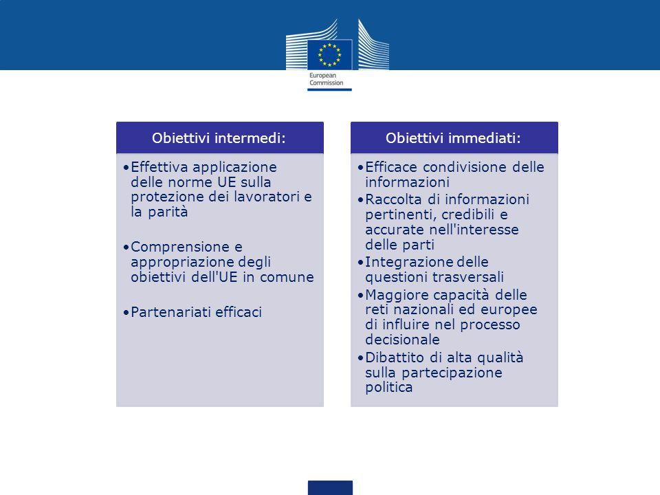 Progress Microfinance – Stato di avanzamento 29 microcredit providers, 16 Stati membri 12.500 hanno già beneficiato di Progress Microfinance  oltre 115 milioni di euro.