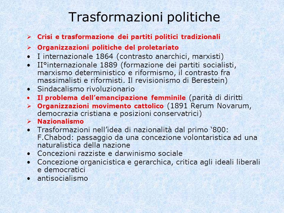 Trasformazioni politiche  Crisi e trasformazione dei partiti politici tradizionali  Organizzazioni politiche del proletariato I internazionale 1864 (contrasto anarchici, marxisti) II°internazionale 1889 (formazione dei partiti socialisti, marxismo deterministico e riformismo, il contrasto fra massimalisti e riformisti.