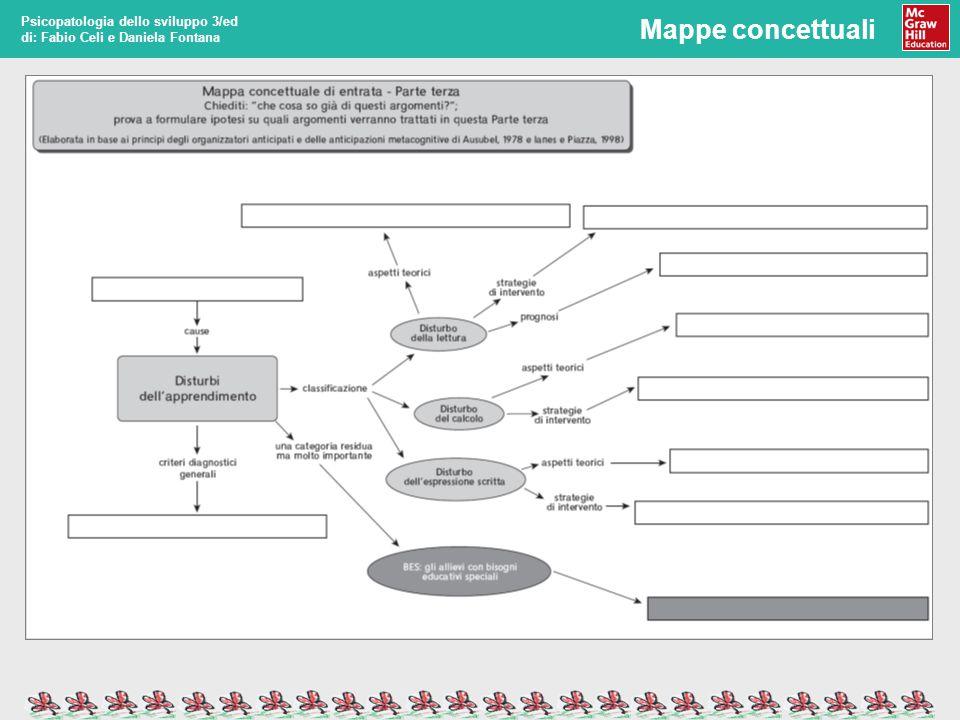 Mappe concettuali Psicopatologia dello sviluppo 3/ed di: Fabio Celi e Daniela Fontana