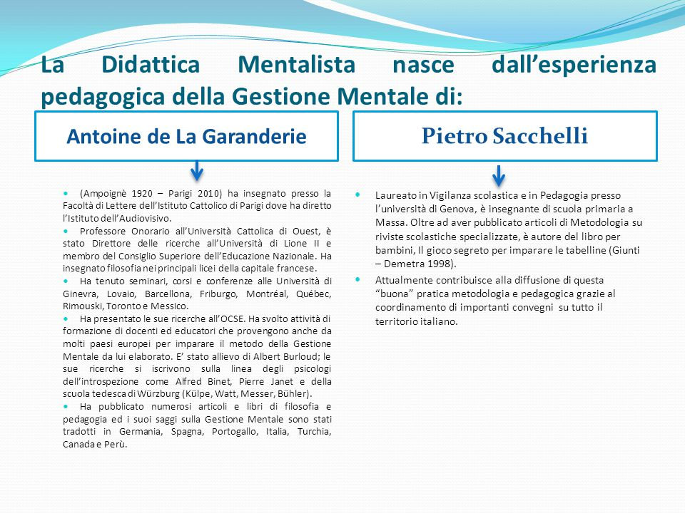 La Didattica Mentalista nasce dall'esperienza pedagogica della Gestione Mentale di: Antoine de La Garanderie Pietro Sacchelli (Ampoignè 1920 – Parigi