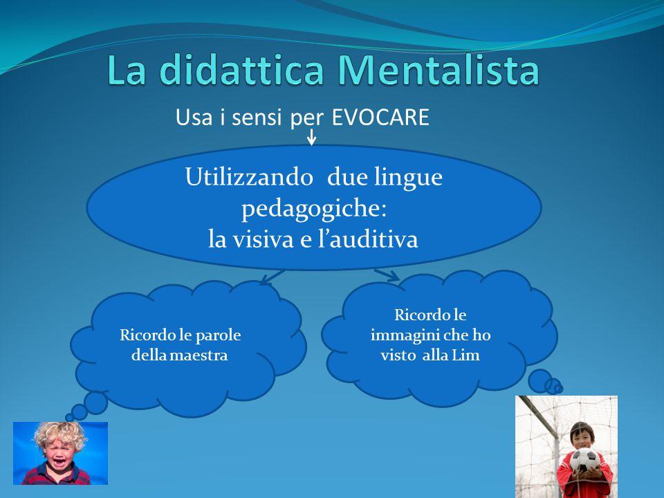 Usa i sensi per EVOCARE Utilizzando due lingue pedagogiche: la visiva e l'auditiva Ricordo le parole della maestra Ricordo le immagini che ho visto al