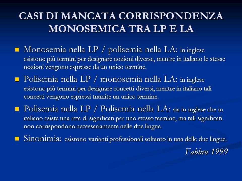 CASI DI MANCATA CORRISPONDENZA MONOSEMICA TRA LP E LA Monosemia nella LP / polisemia nella LA: in inglese esistono più termini per designare nozioni d