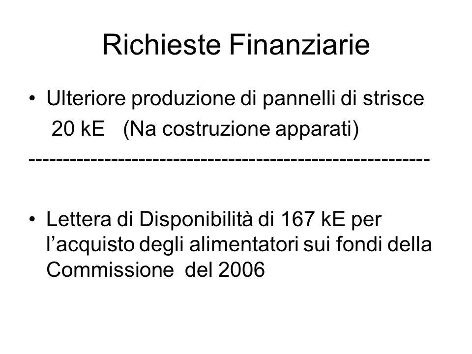 Richieste Finanziarie Ulteriore produzione di pannelli di strisce 20 kE (Na costruzione apparati) ---------------------------------------------------------- Lettera di Disponibilità di 167 kE per l'acquisto degli alimentatori sui fondi della Commissione del 2006
