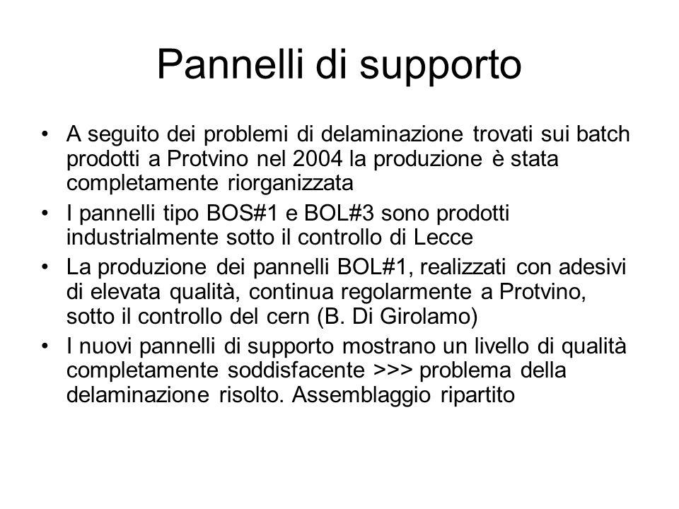 Pannelli di supporto A seguito dei problemi di delaminazione trovati sui batch prodotti a Protvino nel 2004 la produzione è stata completamente riorga