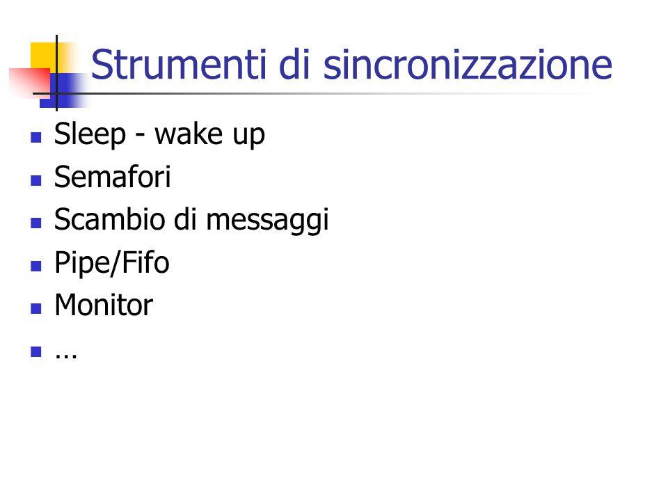 Strumenti di sincronizzazione Sleep - wake up Semafori Scambio di messaggi Pipe/Fifo Monitor …