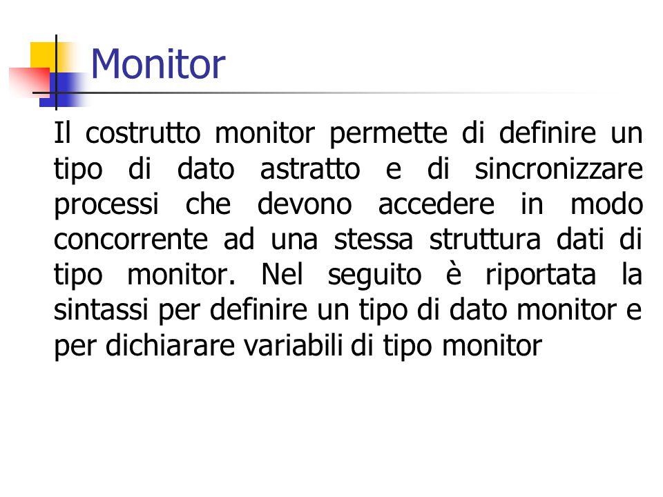 Il costrutto monitor permette di definire un tipo di dato astratto e di sincronizzare processi che devono accedere in modo concorrente ad una stessa struttura dati di tipo monitor.