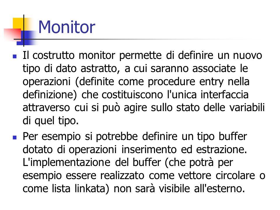 Monitor Il costrutto monitor permette di definire un nuovo tipo di dato astratto, a cui saranno associate le operazioni (definite come procedure entry nella definizione) che costituiscono l unica interfaccia attraverso cui si può agire sullo stato delle variabili di quel tipo.