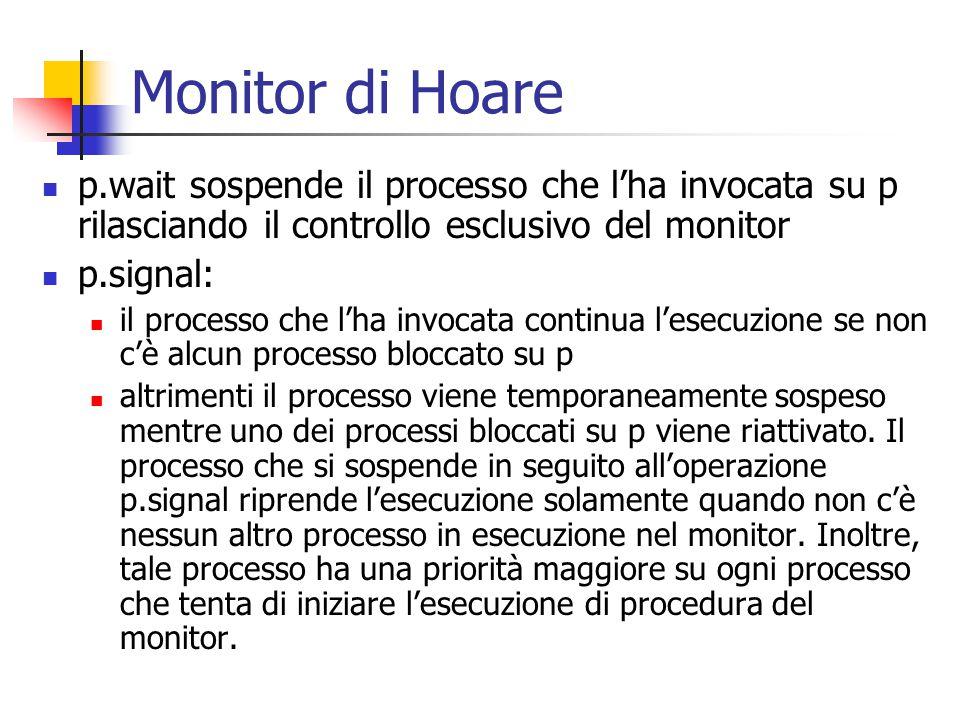 Monitor di Hoare p.wait sospende il processo che l'ha invocata su p rilasciando il controllo esclusivo del monitor p.signal: il processo che l'ha invocata continua l'esecuzione se non c'è alcun processo bloccato su p altrimenti il processo viene temporaneamente sospeso mentre uno dei processi bloccati su p viene riattivato.
