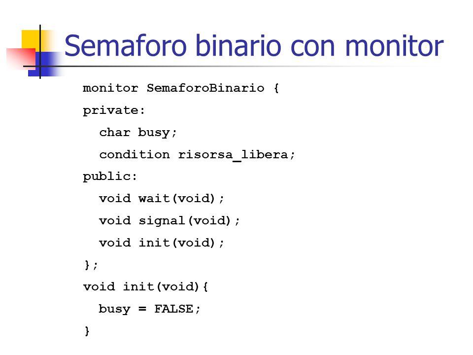 Semaforo binario con monitor monitor SemaforoBinario { private: char busy; condition risorsa_libera; public: void wait(void); void signal(void); void init(void); }; void init(void){ busy = FALSE; }