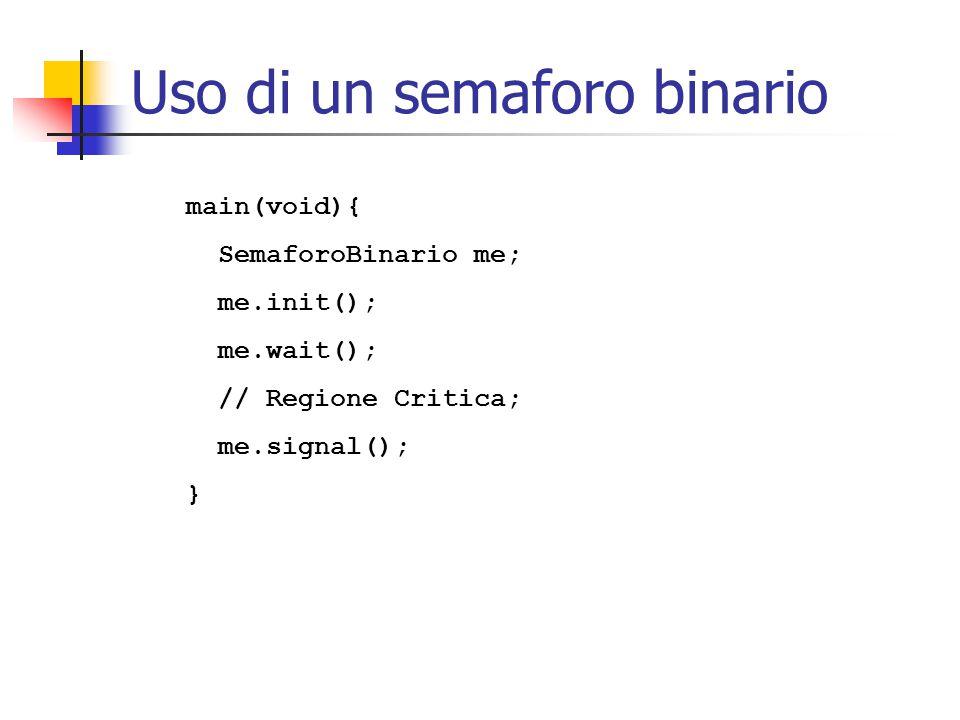 Uso di un semaforo binario main(void){ SemaforoBinario me; me.init(); me.wait(); // Regione Critica; me.signal(); }