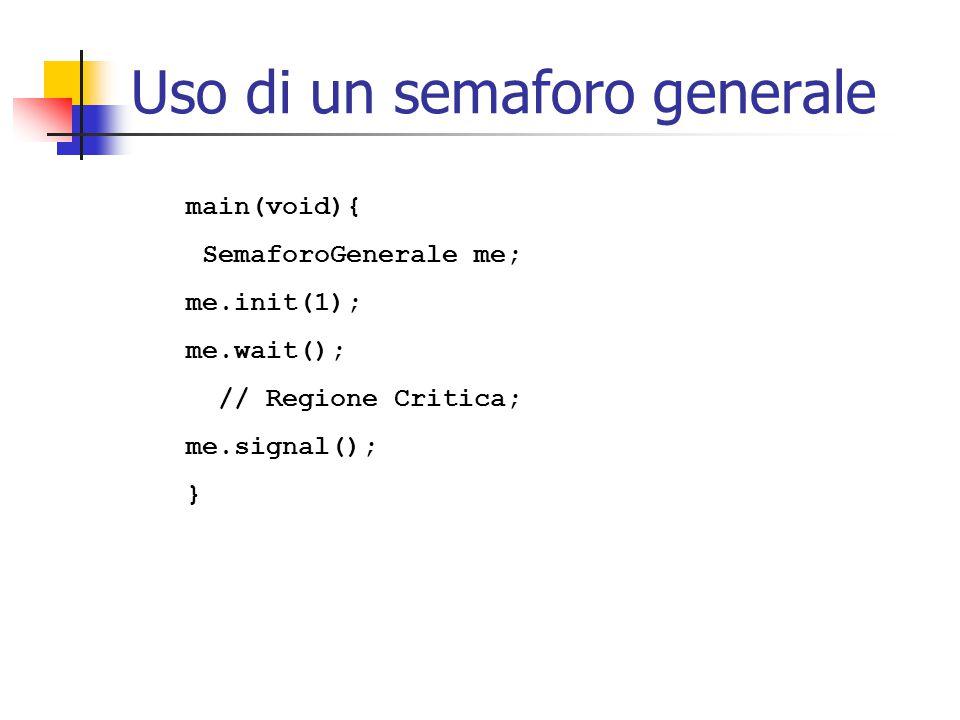 Uso di un semaforo generale main(void){ SemaforoGenerale me; me.init(1); me.wait(); // Regione Critica; me.signal(); }