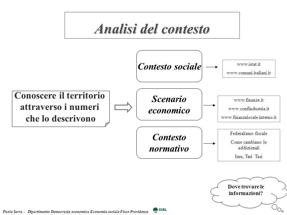 Analisi del contesto Conoscere il territorio attraverso i numeri che lo descrivono Scenario economico Contesto sociale Contesto normativo Dove trovare le informazioni.