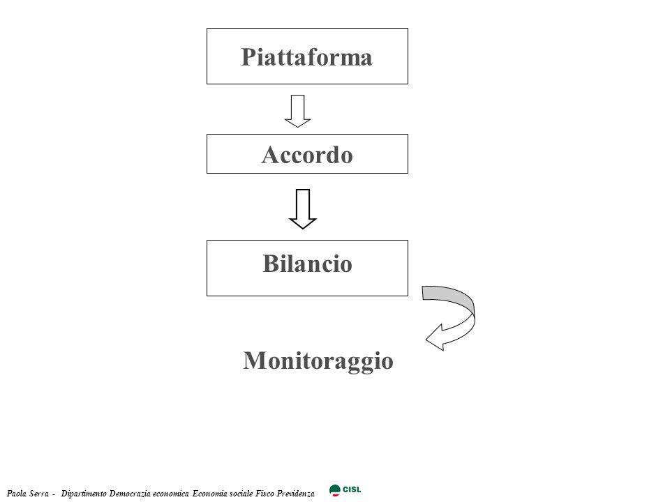 Accordo Piattaforma Bilancio Paola Serra - Dipartimento Democrazia economica Economia sociale Fisco Previdenza Monitoraggio