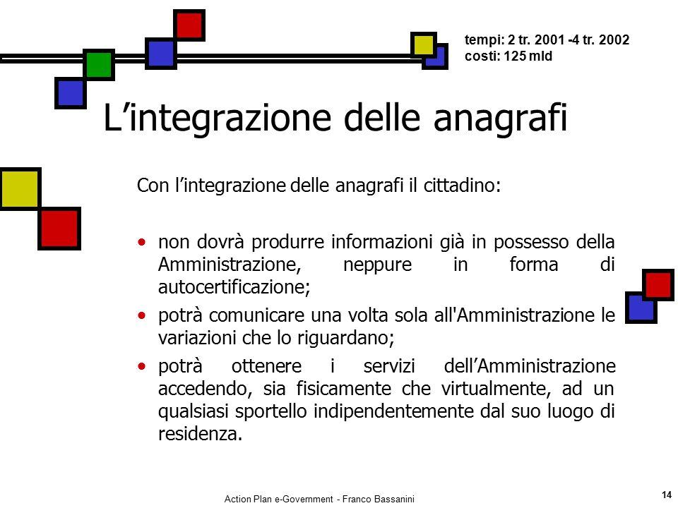 Action Plan e-Government - Franco Bassanini 14 L'integrazione delle anagrafi Con l'integrazione delle anagrafi il cittadino:  non dovrà produrre info