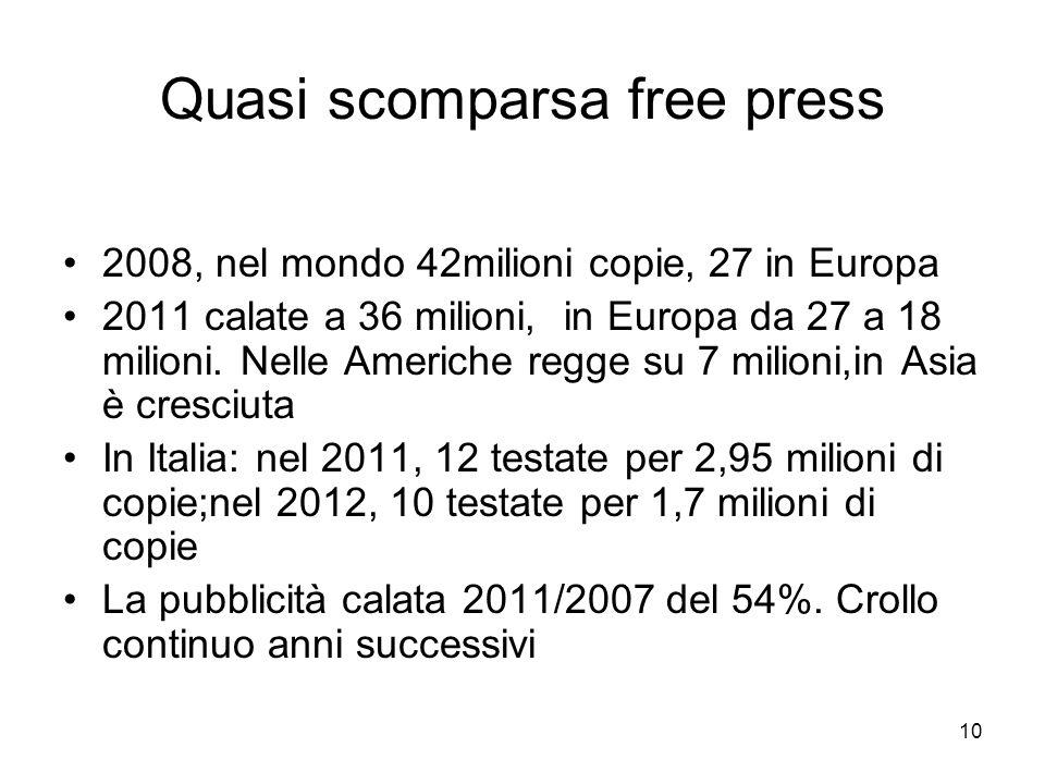 10 Quasi scomparsa free press 2008, nel mondo 42milioni copie, 27 in Europa 2011 calate a 36 milioni, in Europa da 27 a 18 milioni. Nelle Americhe reg