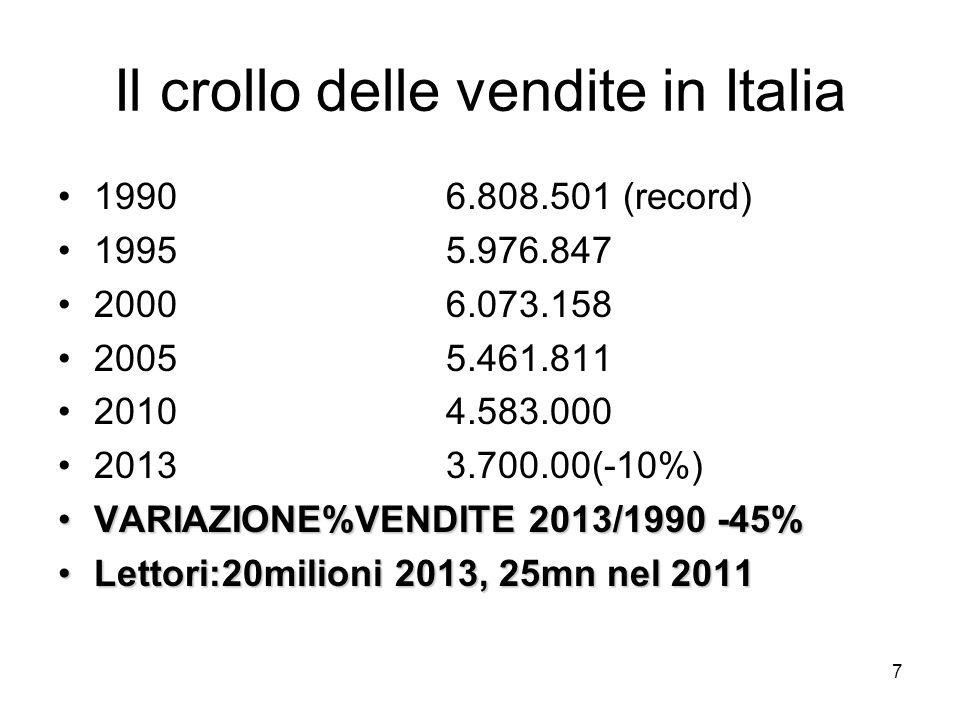 7 Il crollo delle vendite in Italia 1990 6.808.501 (record) 1995 5.976.847 2000 6.073.158 2005 5.461.811 2010 4.583.000 2013 3.700.00(-10%) VARIAZIONE