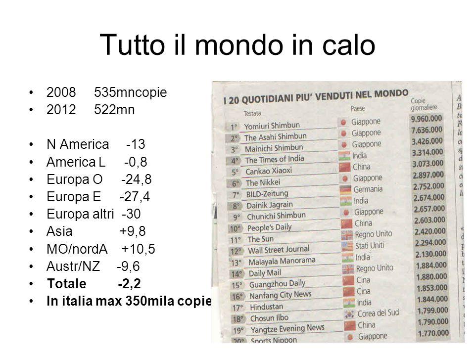 9 Taglia ieri, taglia oggi, taglia domani Italia: Negli ultimi 5 anni licenziati 1660 giornalisti, 1600 poligrafici.