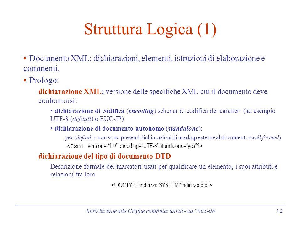 Introduzione alle Griglie computazionali - aa 2005-06 12 Struttura Logica (1) Documento XML: dichiarazioni, elementi, istruzioni di elaborazione e commenti.