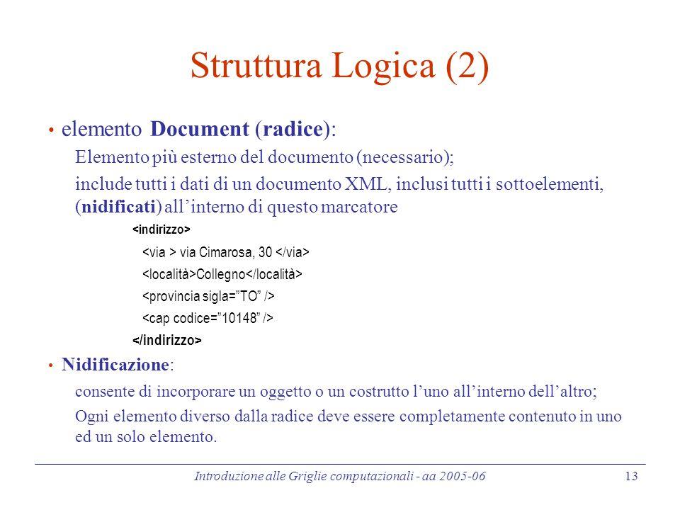 Introduzione alle Griglie computazionali - aa 2005-06 13 Struttura Logica (2) elemento Document (radice): Elemento più esterno del documento (necessario); include tutti i dati di un documento XML, inclusi tutti i sottoelementi, (nidificati) all'interno di questo marcatore via Cimarosa, 30 Collegno Nidificazione: consente di incorporare un oggetto o un costrutto l'uno all'interno dell'altro ; Ogni elemento diverso dalla radice deve essere completamente contenuto in uno ed un solo elemento.