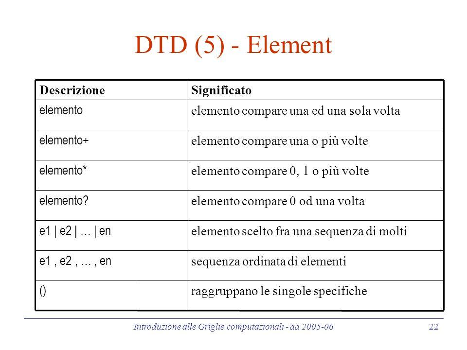 Introduzione alle Griglie computazionali - aa 2005-06 22 DTD (5) - Element raggruppano le singole specifiche () sequenza ordinata di elementi e1, e2, …, en elemento scelto fra una sequenza di molti e1 | e2 | … | en elemento compare 0 od una volta elemento.