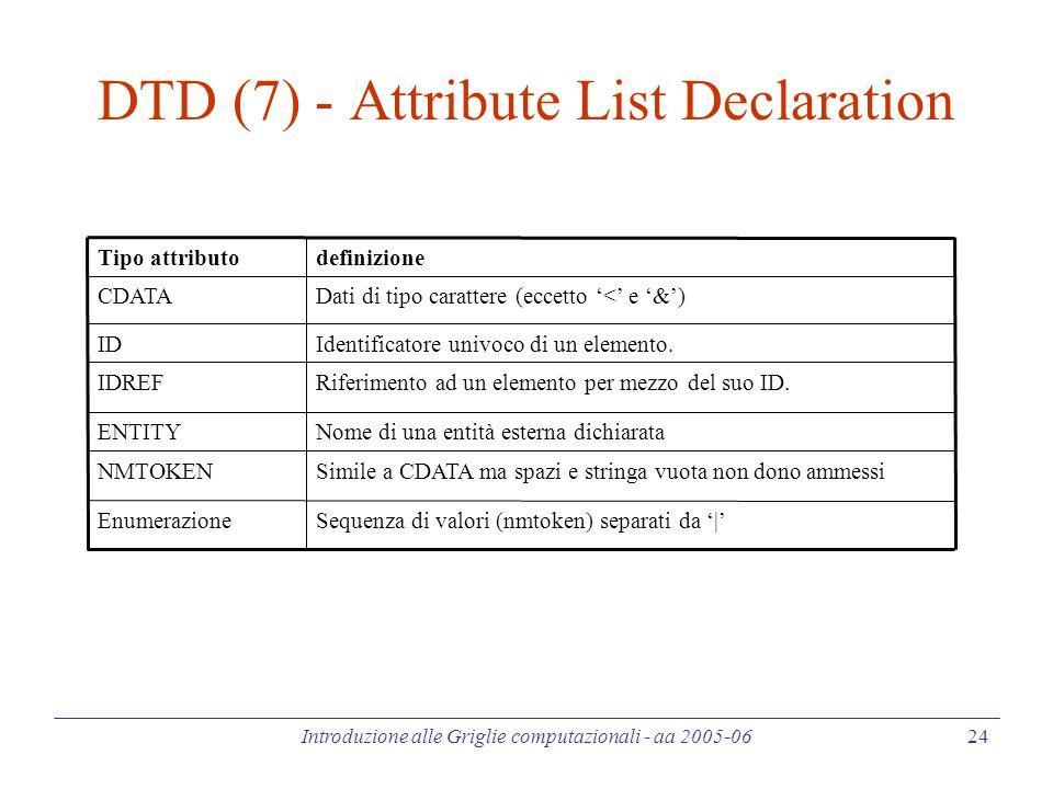 Introduzione alle Griglie computazionali - aa 2005-06 24 DTD (7) - Attribute List Declaration Sequenza di valori (nmtoken) separati da '|'Enumerazione Simile a CDATA ma spazi e stringa vuota non dono ammessiNMTOKEN Nome di una entità esterna dichiarataENTITY Riferimento ad un elemento per mezzo del suo ID.IDREF Identificatore univoco di un elemento.ID Dati di tipo carattere (eccetto '<' e '&')CDATA definizioneTipo attributo