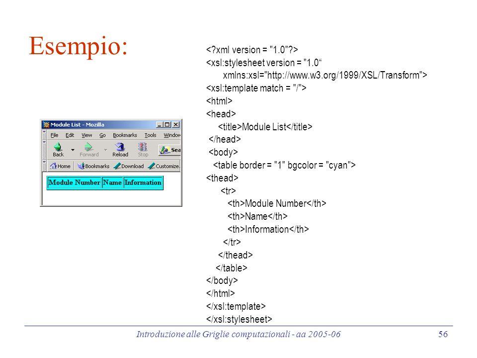 Introduzione alle Griglie computazionali - aa 2005-06 56 Esempio: <xsl:stylesheet version = 1.0 xmlns:xsl= http://www.w3.org/1999/XSL/Transform > Module List Module Number Name Information