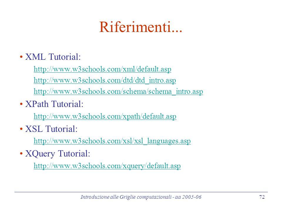 Introduzione alle Griglie computazionali - aa 2005-06 72 Riferimenti...