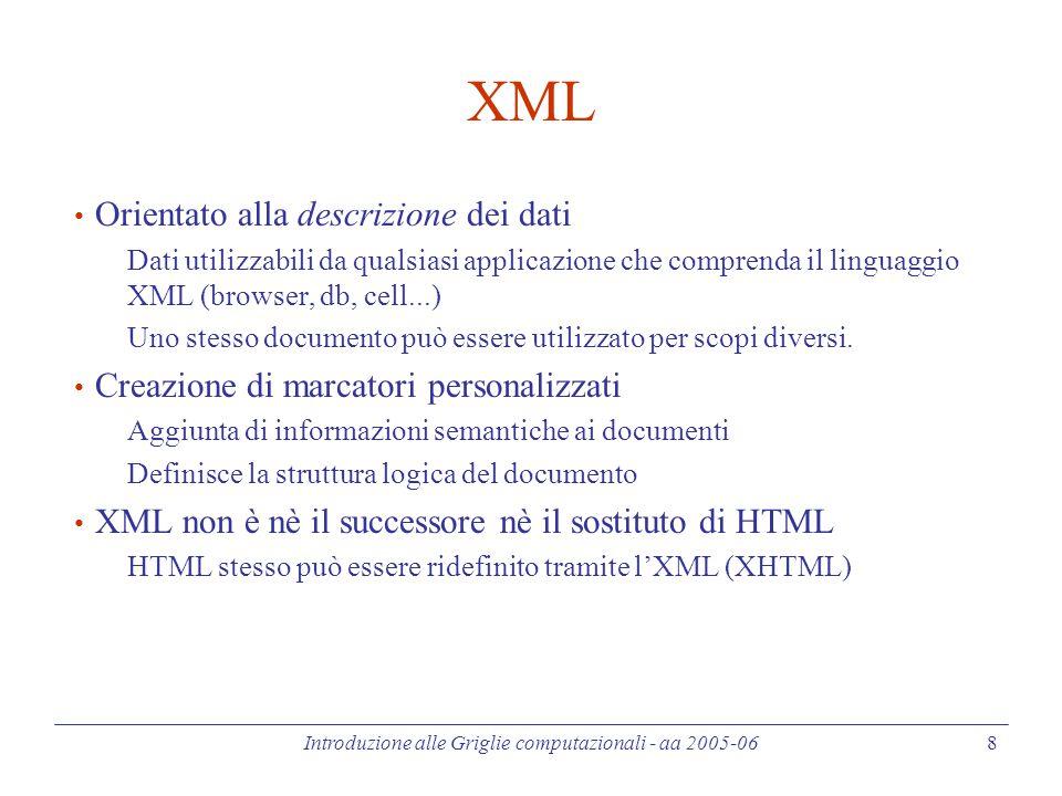 Introduzione alle Griglie computazionali - aa 2005-06 59 XSL For-Each Seleziona tutti i nodi di un insieme specificato ES: select contiene un espressione XPath che identifica l'insieme di nodi su cui operare