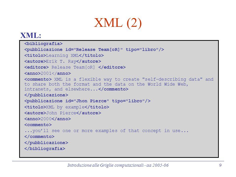 Introduzione alle Griglie computazionali - aa 2005-06 30 XML Schema Descrive documenti XML attraverso una sintassi XML.