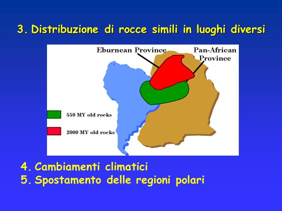 3.Distribuzione di rocce simili in luoghi diversi 4.Cambiamenti climatici 5.Spostamento delle regioni polari