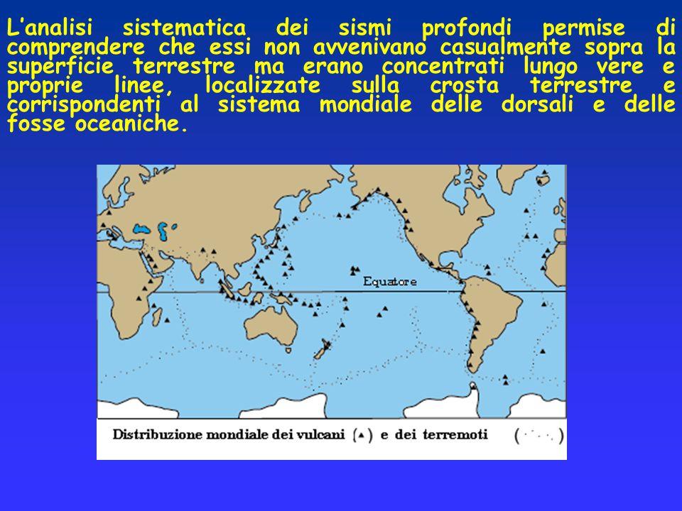 1962 HESS: espansione dei fondali oceanici