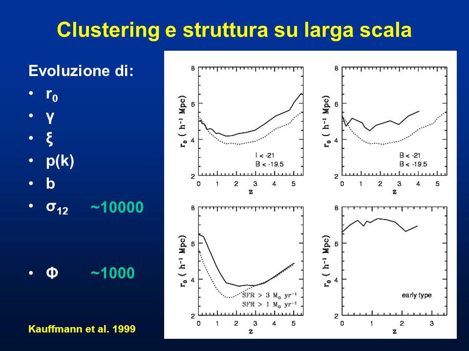 Clustering e struttura su larga scala Evoluzione di: r 0 γ ξ p(k) b σ 12 Φ ~10000 ~1000 Kauffmann et al. 1999