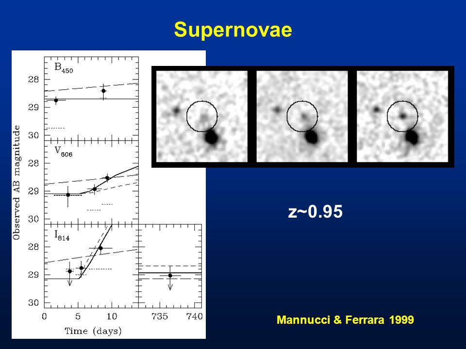 Supernovae z~0.95 Mannucci & Ferrara 1999
