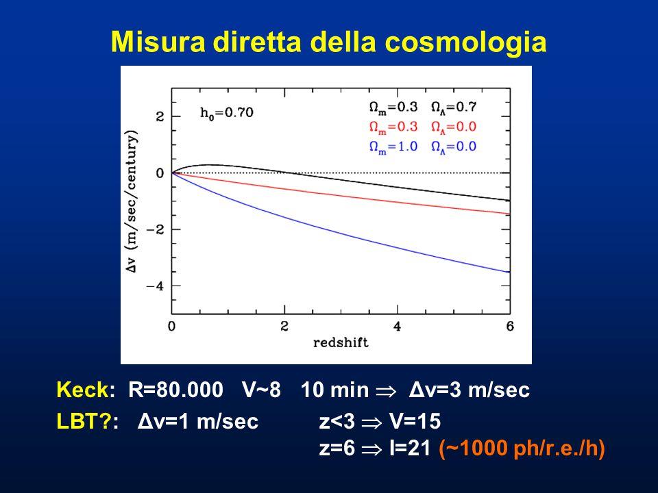 Misura diretta della cosmologia Keck: R=80.000 V~8 10 min  Δv=3 m/sec LBT?: Δv=1 m/sec z<3  V=15 z=6  I=21 (~1000 ph/r.e./h)