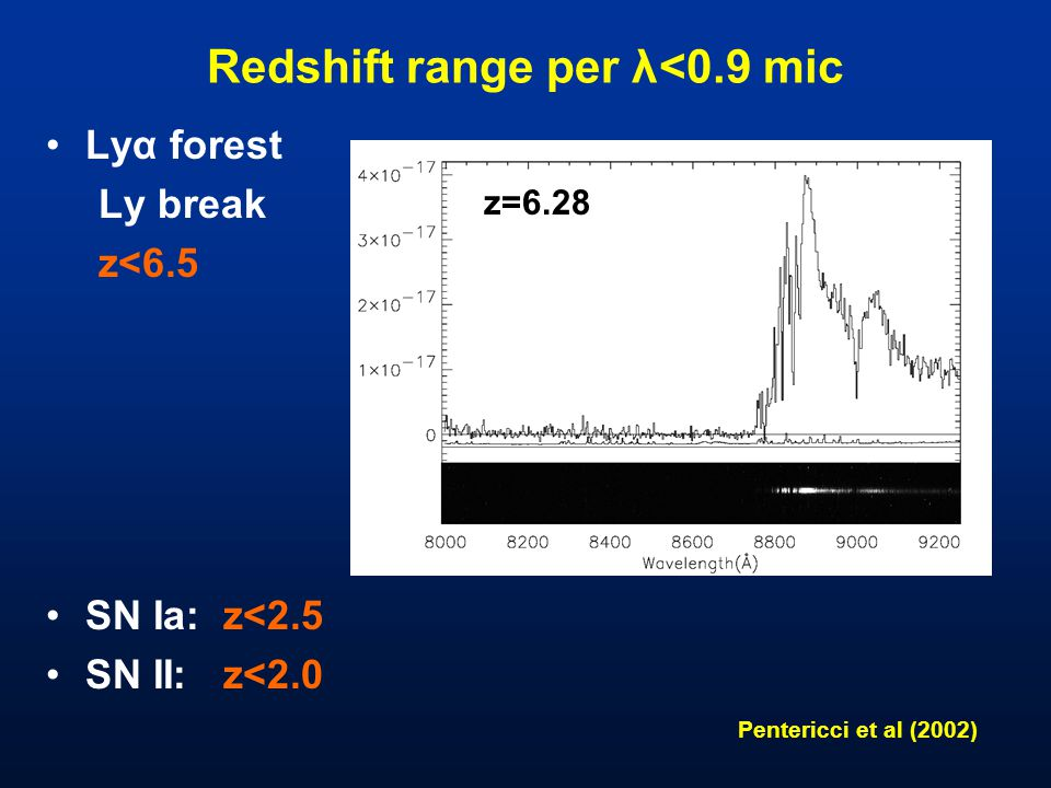 Redshift range per λ<0.9 mic Lyα forest Ly break z<6.5 SN Ia: z<2.5 SN II: z<2.0 z=6.28 Pentericci et al (2002)