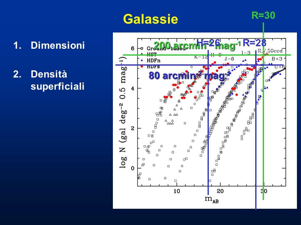 NIRVANA e le supernovae SN Ia : parametri cosmologici –~ 1 a 1<z<2.5 per field –z=2  I peak =28 redshift.