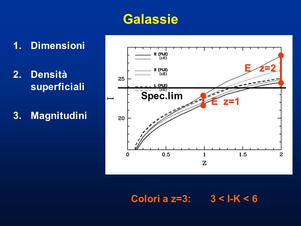Galassie 1.Dimensioni 2.Densità superficiali 3.Magnitudini E z=2 E z=1 Spec.lim Colori a z=3: 3 < I-K < 6