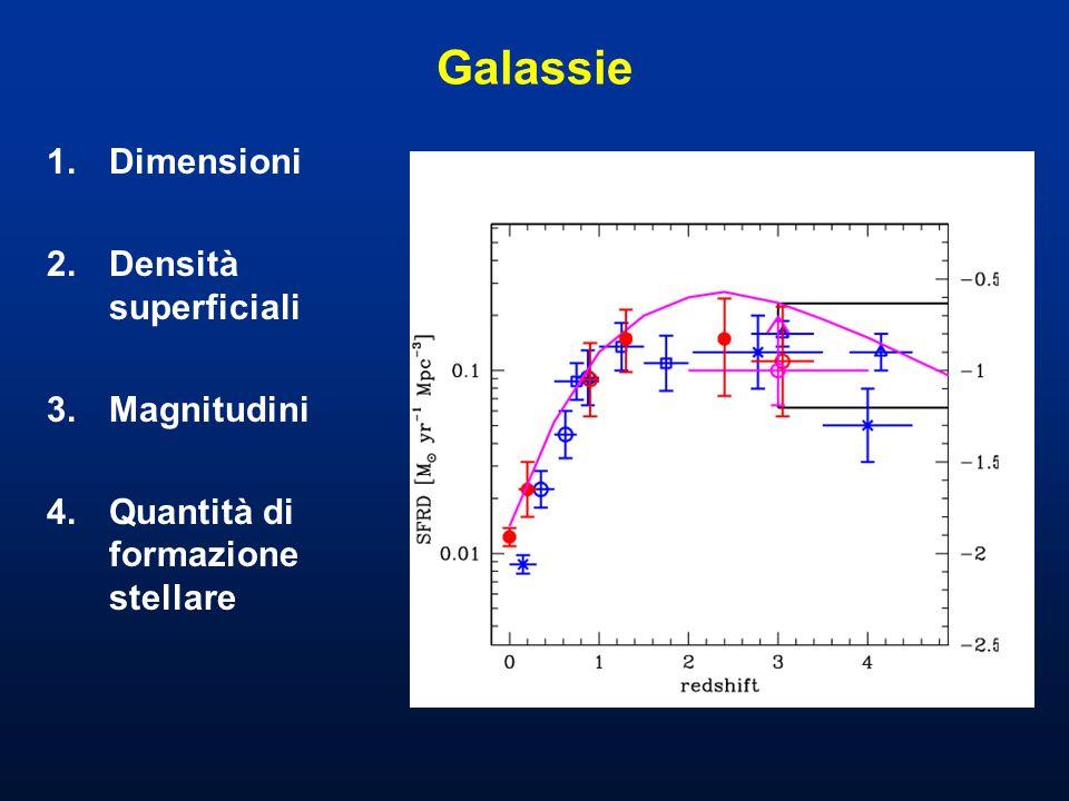 Galassie 1.Dimensioni 2.Densità superficiali 3.Magnitudini 4.Quantità di formazione stellare