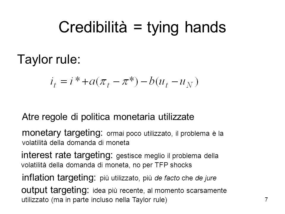 7 Credibilità = tying hands Taylor rule: interest rate targeting: gestisce meglio il problema della volatilità della domanda di moneta, no per TFP sho