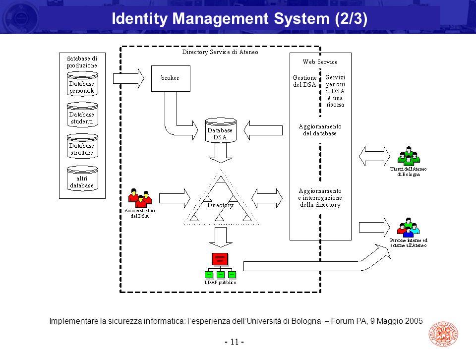 Implementare la sicurezza informatica: l'esperienza dell'Università di Bologna – Forum PA, 9 Maggio 2005 - 11 - Identity Management System (2/3)