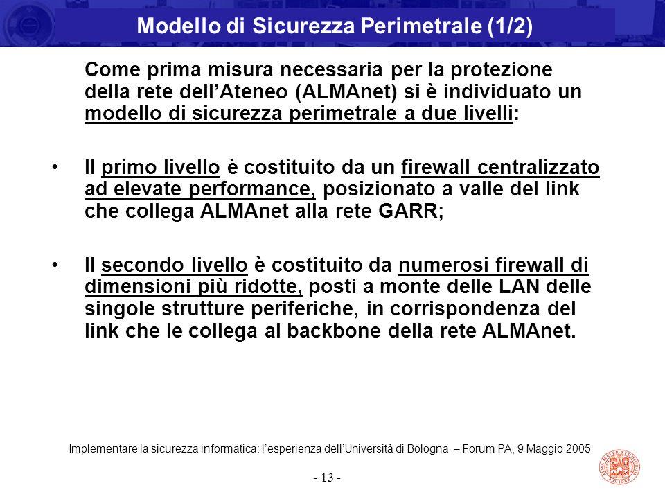 Implementare la sicurezza informatica: l'esperienza dell'Università di Bologna – Forum PA, 9 Maggio 2005 - 13 - Come prima misura necessaria per la pr