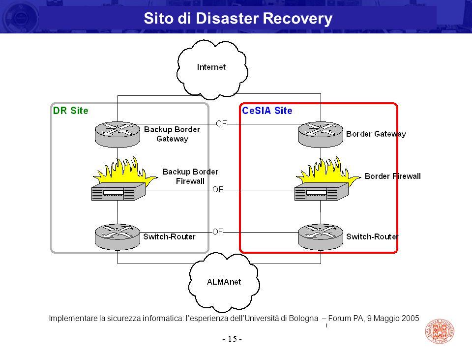 Implementare la sicurezza informatica: l'esperienza dell'Università di Bologna – Forum PA, 9 Maggio 2005 - 15 - Sito di Disaster Recovery