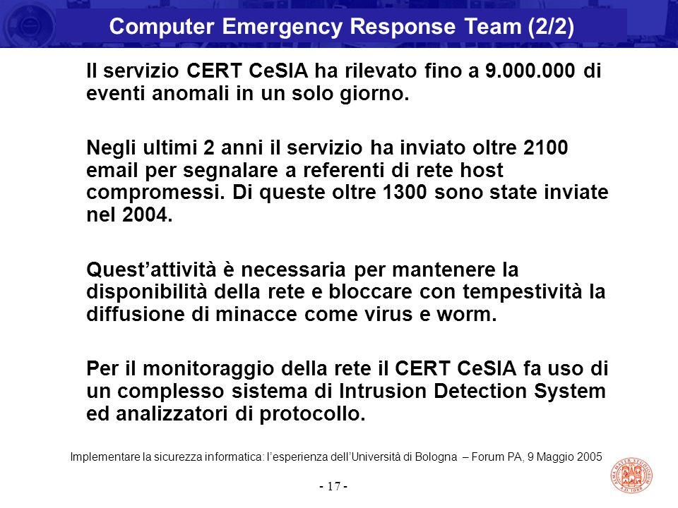 Implementare la sicurezza informatica: l'esperienza dell'Università di Bologna – Forum PA, 9 Maggio 2005 - 17 - Il servizio CERT CeSIA ha rilevato fin