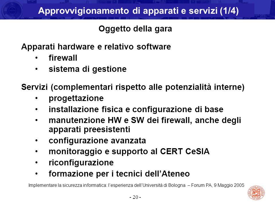Implementare la sicurezza informatica: l'esperienza dell'Università di Bologna – Forum PA, 9 Maggio 2005 - 20 - Oggetto della gara Apparati hardware e