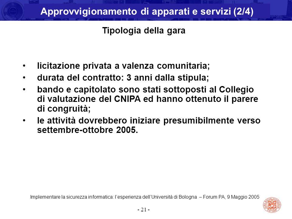 Implementare la sicurezza informatica: l'esperienza dell'Università di Bologna – Forum PA, 9 Maggio 2005 - 21 - Tipologia della gara licitazione priva