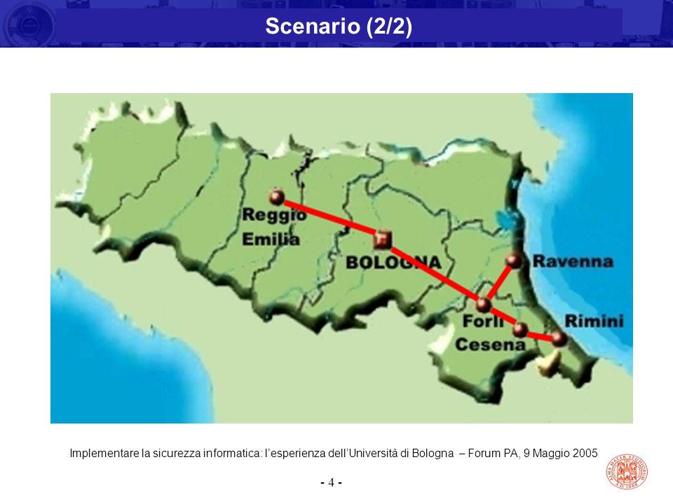 Implementare la sicurezza informatica: l'esperienza dell'Università di Bologna – Forum PA, 9 Maggio 2005 - 4 - Scenario (2/2)