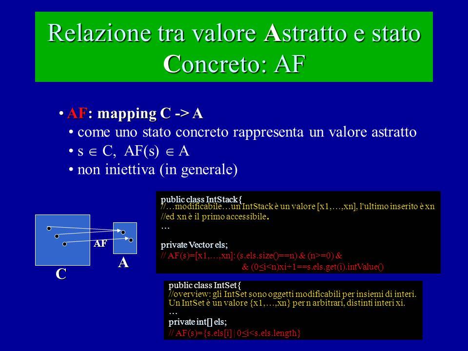Relazione tra valore Astratto e stato Concreto: AF AF: mapping C -> A AF: mapping C -> A come uno stato concreto rappresenta un valore astratto s  C, AF(s)  A non iniettiva (in generale) AF public class IntStack{ //…modificabile…un IntStack è un valore [x1,…,xn], l ultimo inserito è xn //ed xn è il primo accessibile.… private Vector els; // AF(s)=[x1,…,xn]: (s.els.size()==n) & (n>=0) & & (0≤i<n)xi+1==s.els.get(i).intValue() C A public class IntSet{ //overview: gli IntSet sono oggetti modificabili per insiemi di interi.